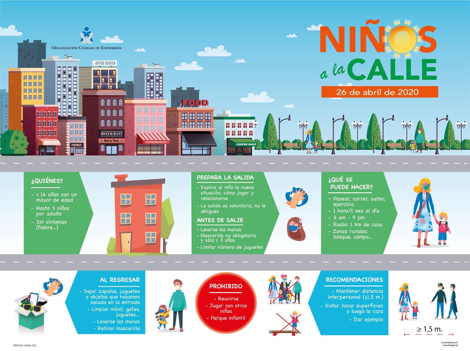 infografía niños covid19