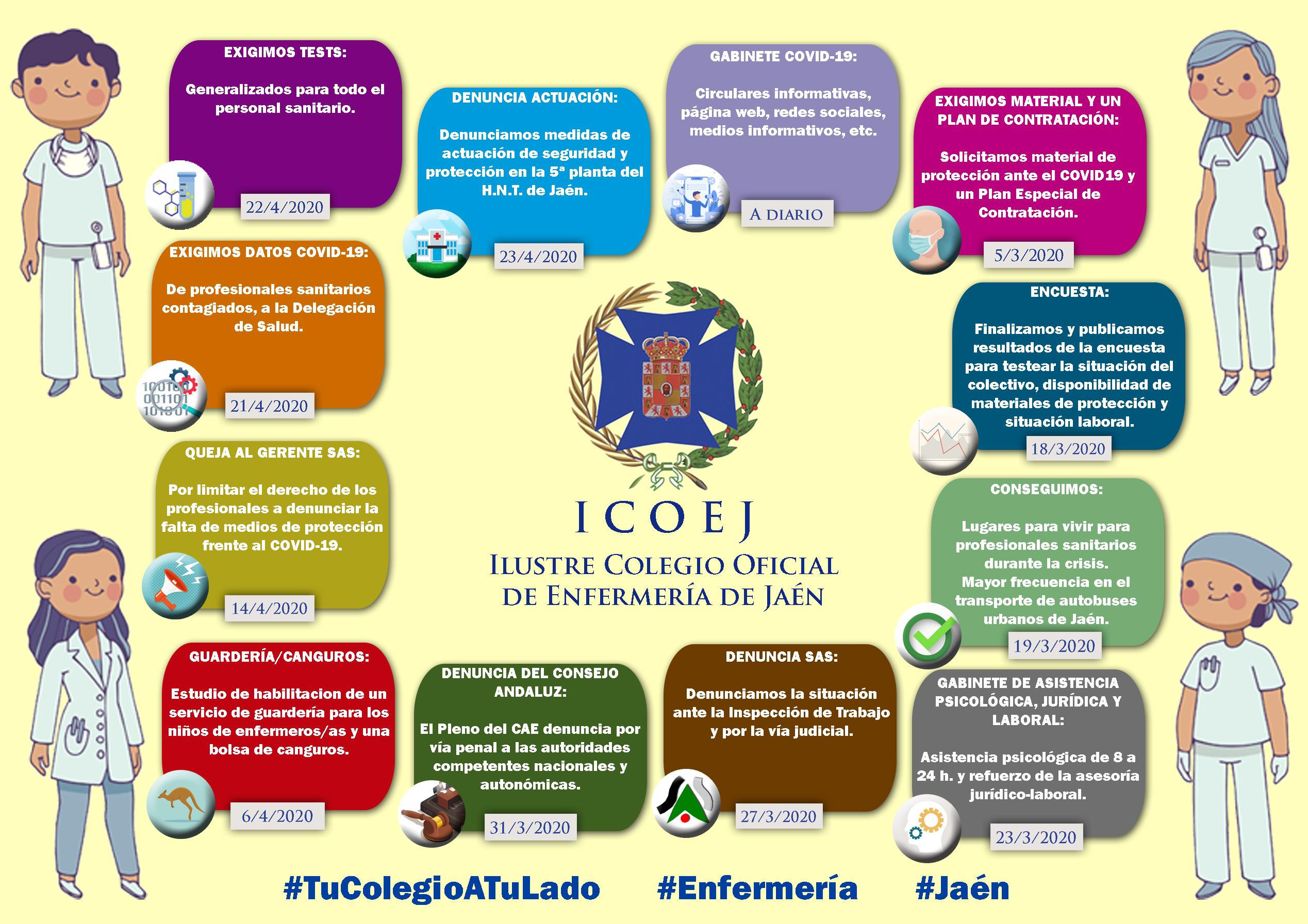infografia3 covid 19 colegio enfermería jaén