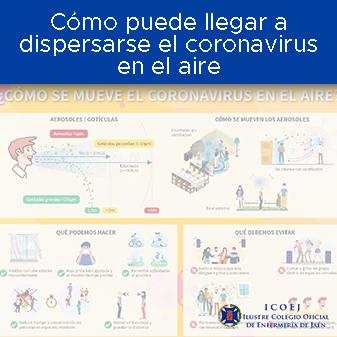 coronavirus en el aire