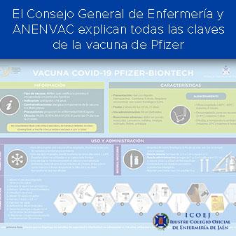 claves vacuna pfizer