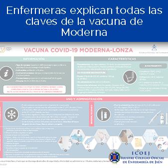 vacunamoderna
